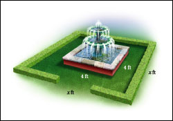 Computer Generated Illustration of the Dimensions of an Outdoor Fountain